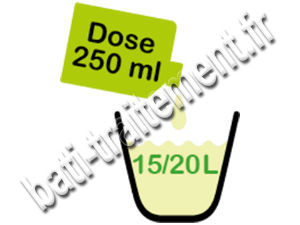 Dosage de l'adjuvant